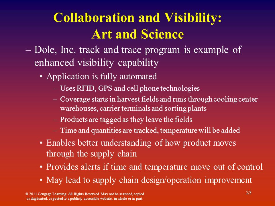 Collaboration and Visibility: Art and Science –Dole, Inc.