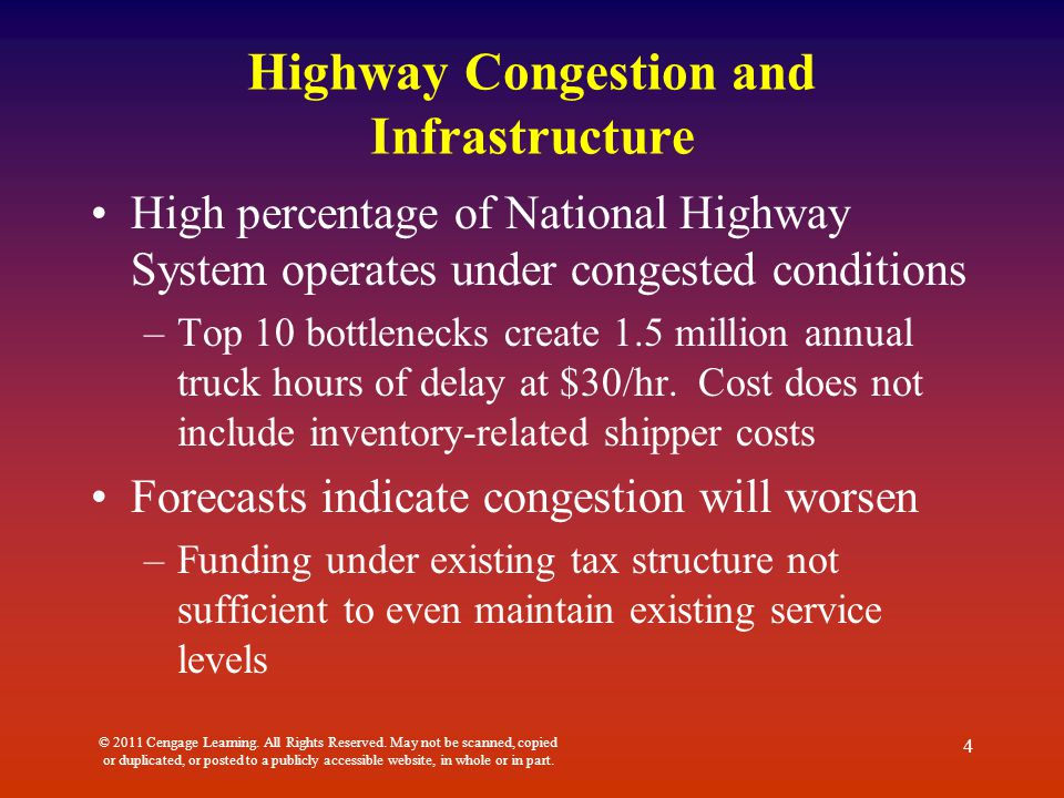 Highway Congestion and Infrastructure High percentage of National Highway System operates under congested conditions –Top 10 bottlenecks create 1.5 mi