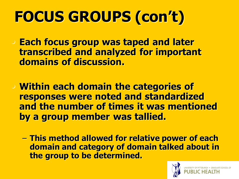 FOCUS GROUPS (con't) Each focus group was taped and later transcribed and analyzed for important domains of discussion.