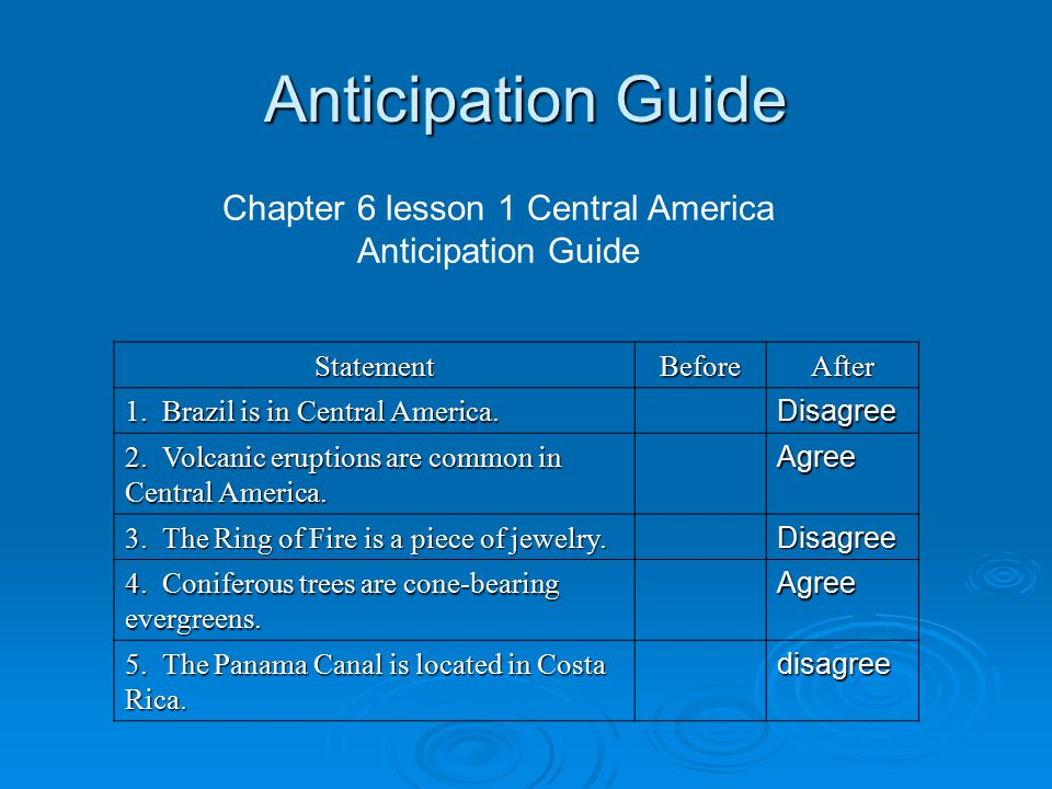 Anticipation Guide Chapter 6 lesson 1 Central America Anticipation Guide StatementBeforeAfter 1.