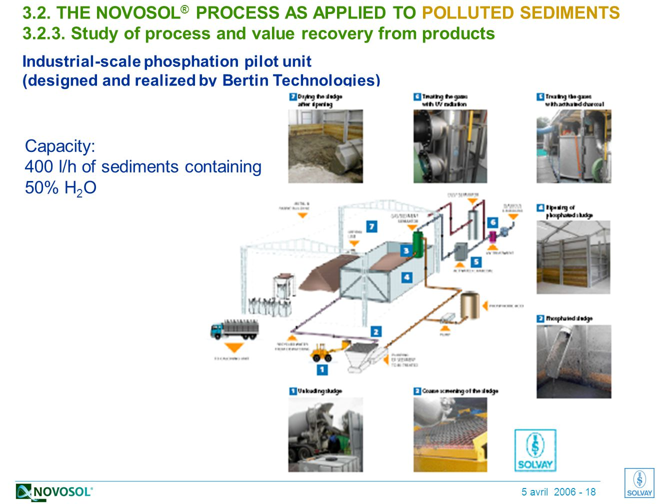 5 avril 2006 - 18 3.2.THE NOVOSOL ® PROCESS AS APPLIED TO POLLUTED SEDIMENTS 3.2.3.