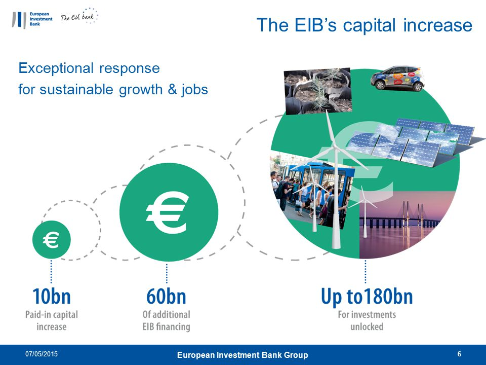 23/04/20147 The EIB at a glance Facts & figures Approach to the Waterborne Transport Sector Due diligence process EIB products Content