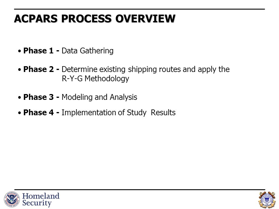 ACPARS PROCESS OVERVIEW Phase 1 - Data Gathering Phase 2 - Determine existing shipping routes and apply the R-Y-G Methodology Phase 3 - Modeling and Analysis Phase 4 - Implementation of Study Results