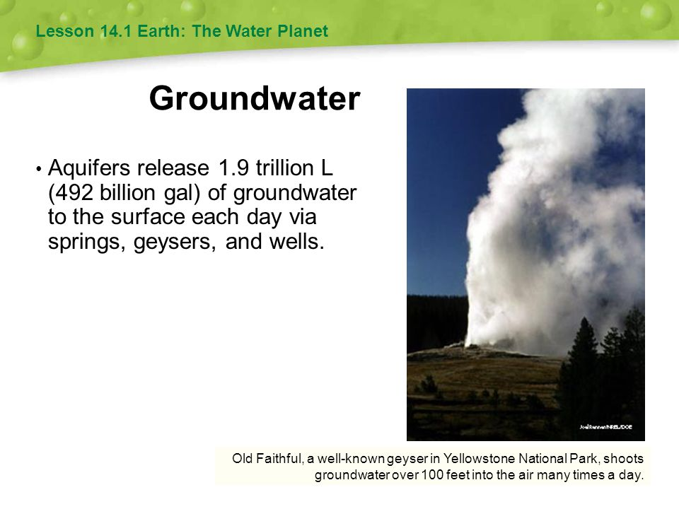 Lesson 14.2 Uses of Fresh Water One third of all the people on Earth are affected by water shortages.