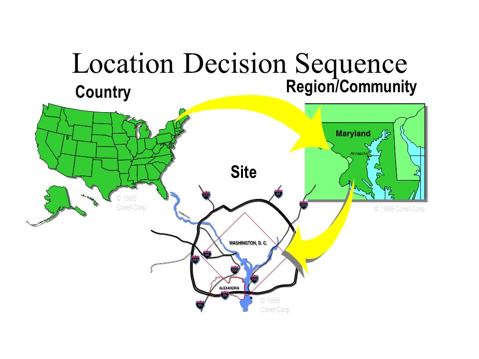 Location Decision Sequence Country © 1995 Corel Corp.