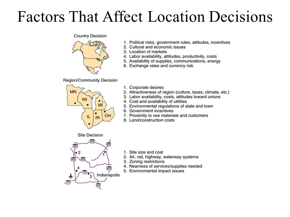 Geographic Information Systems New tool to help in location analysis Enables combination of many parameters