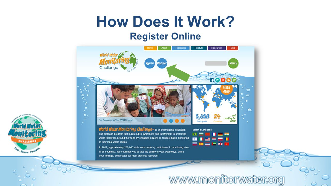 How Does It Work Register Online