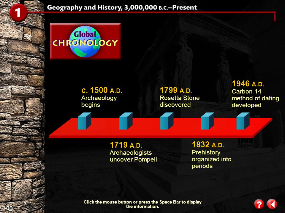 99 History Online Explore online information about the topics introduced in this chapter. Click on the Connect button to launch your browser and go to