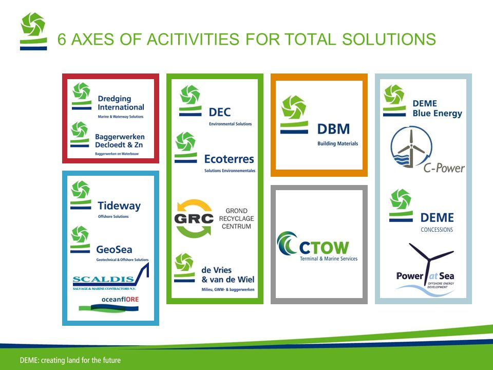 6 AXES OF ACITIVITIES FOR TOTAL SOLUTIONS