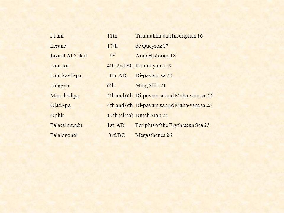 I l.am11thTirumukku-d.al Inscription 16 Ilerane17thde Queyroz 17 Jazirat Al Yákút 9 th Arab Historian 18 Lam. ka-4th-2nd BCRa-ma-yan.a 19 Lam.ka-di-pa