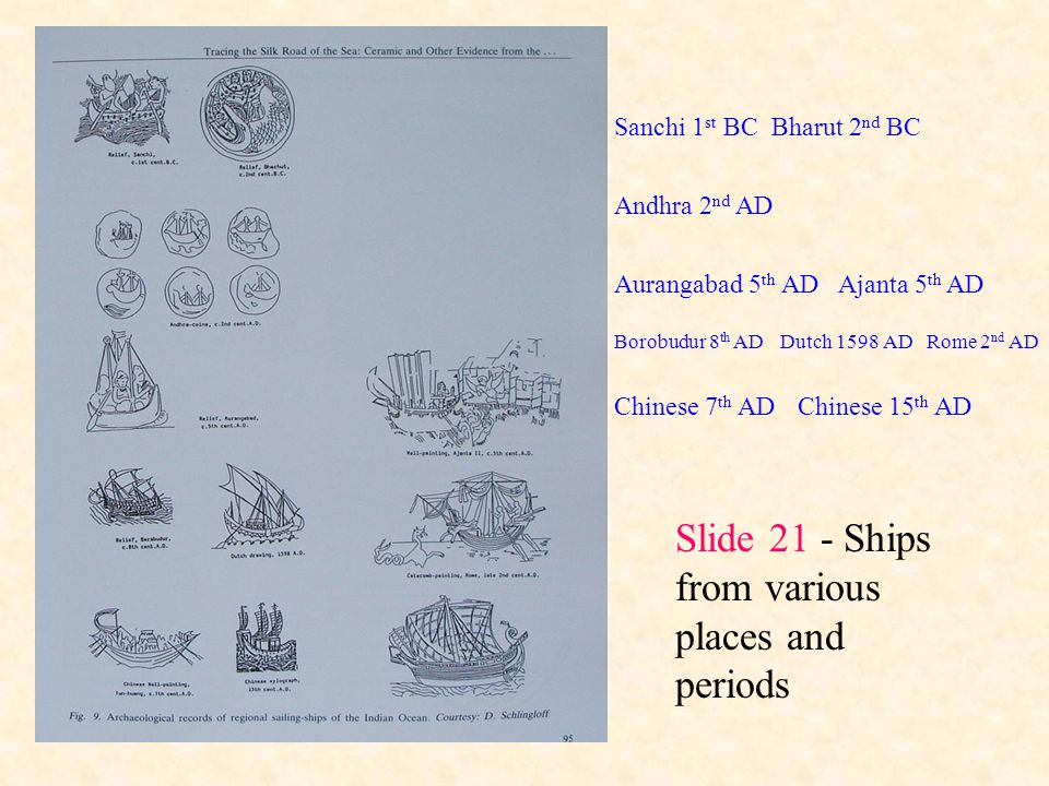 Slide 21 - Ships from various places and periods Sanchi 1 st BCBharut 2 nd BC Andhra 2 nd AD Aurangabad 5 th ADAjanta 5 th AD Borobudur 8 th ADDutch 1