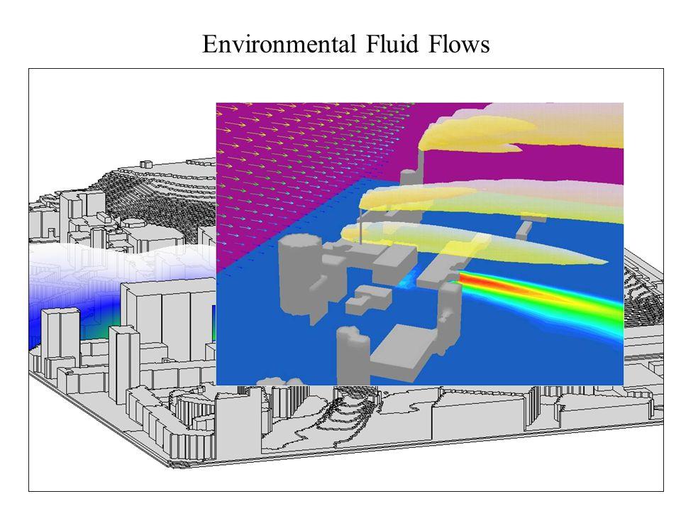 Fluid Flows in Transportation Sector