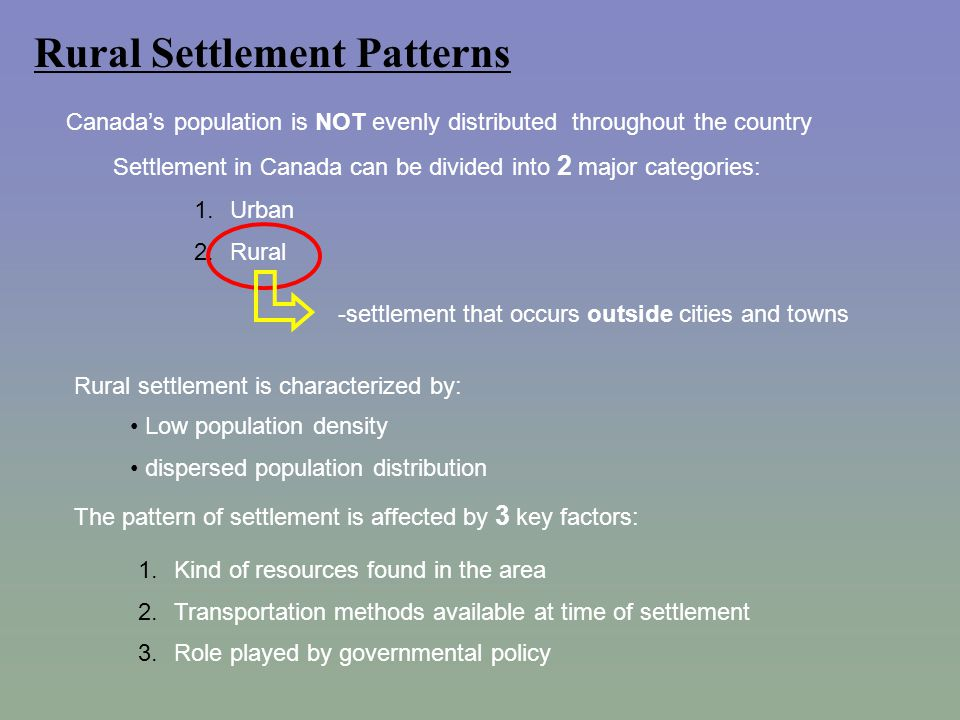 The combination of the these three factors have lead to three distinct settlement patterns in Canada: the LONG LOTS of southern Quebec the CONCESSION SYSTEM of southern Ontario the SECTION SYSTEM of the Prairies