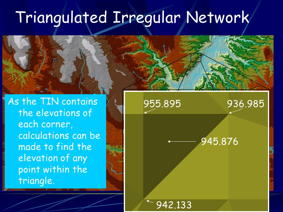 Triangulated Irregular Network As the TIN contains the elevations of each corner, calculations can be made to find the elevation of any point within t