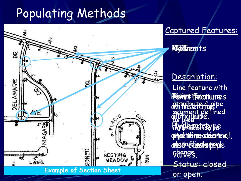 Populating Methods Example of Section Sheet Captured Features: Description: PIPE Line feature with diameter attribute. 1 pipe segment defined as pipe