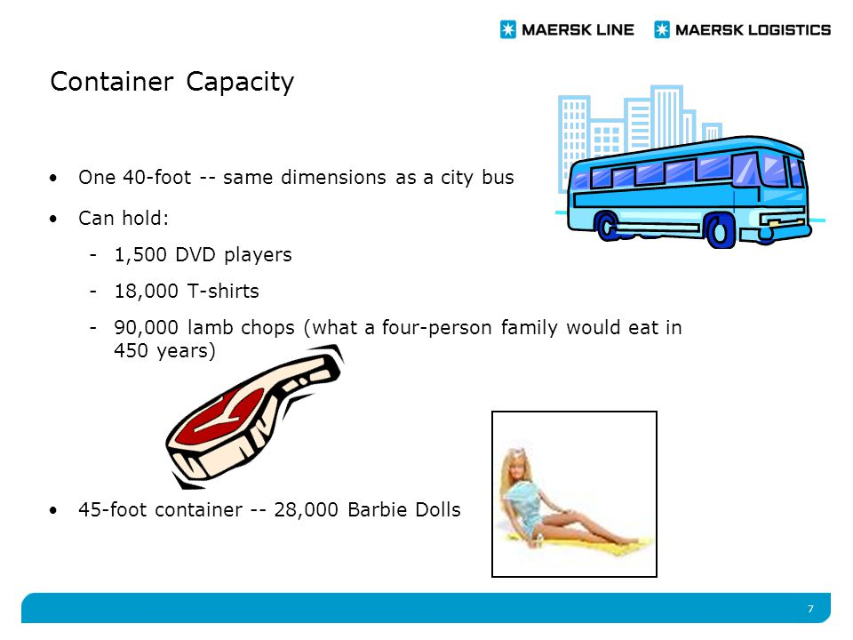 7 Container Capacity One 40-foot -- same dimensions as a city bus Can hold: -1,500 DVD players -18,000 T-shirts -90,000 lamb chops (what a four-person family would eat in 450 years) 45-foot container -- 28,000 Barbie Dolls