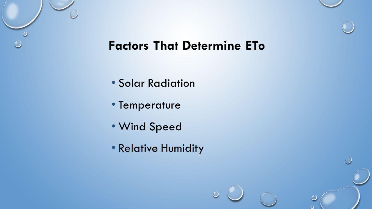 Factors That Determine ETo Solar Radiation Temperature Wind Speed Relative Humidity