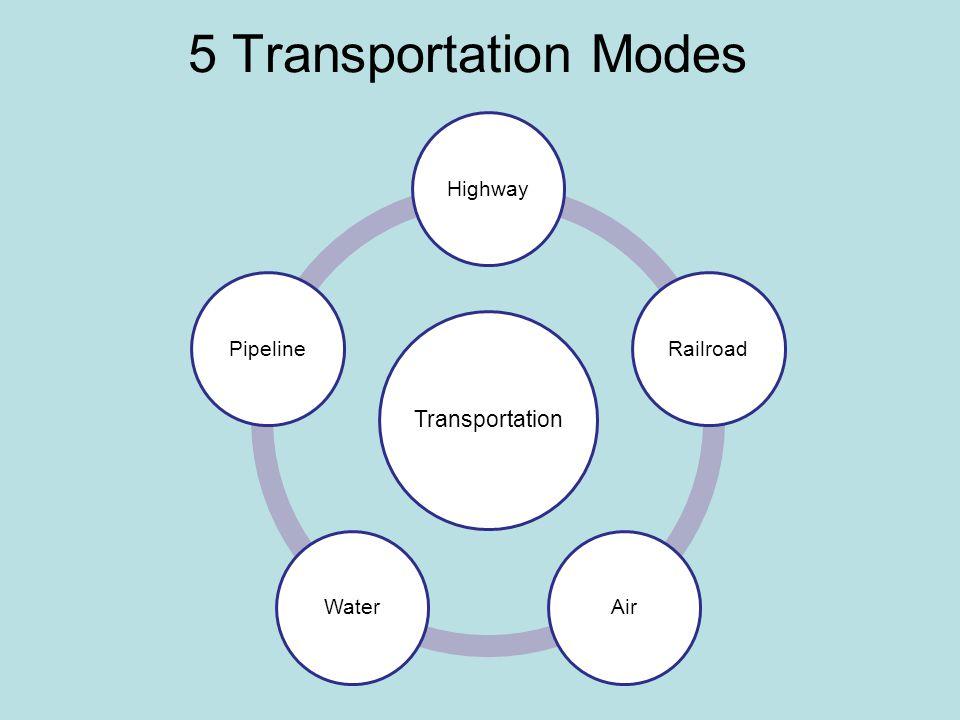 5 Transportation Modes Transportation HighwayRailroadAirWaterPipeline
