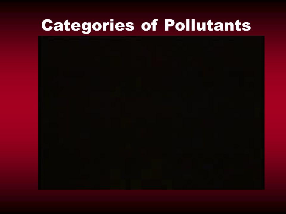 Categories of Pollutants