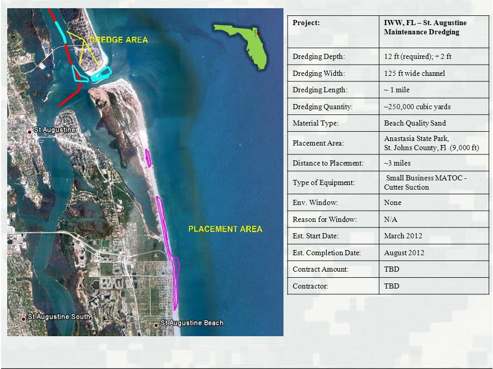 Jacksonville District AIWW / IWW Issues & Concerns Continued lack of adequate funding for dredging operations to fully maintain the waterway as authorized: 12'/10' Deep x 125' Wide.