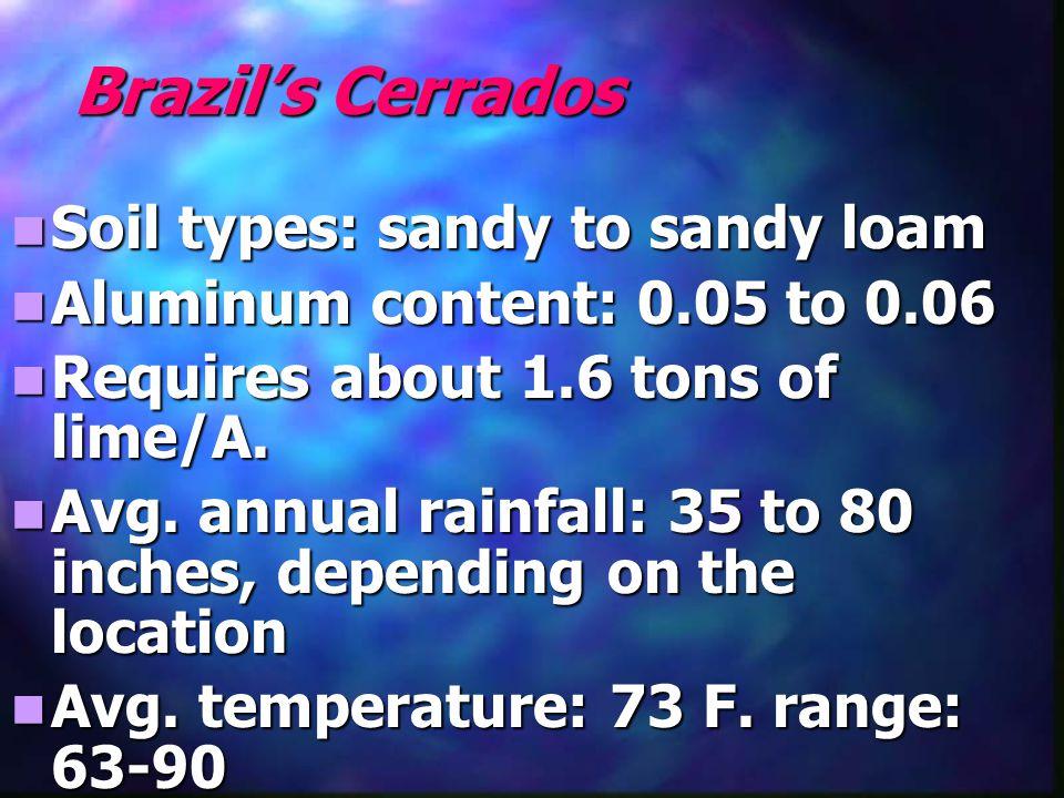 Brazil's Cerrados Soil types: sandy to sandy loam Soil types: sandy to sandy loam Aluminum content: 0.05 to 0.06 Aluminum content: 0.05 to 0.06 Requires about 1.6 tons of lime/A.