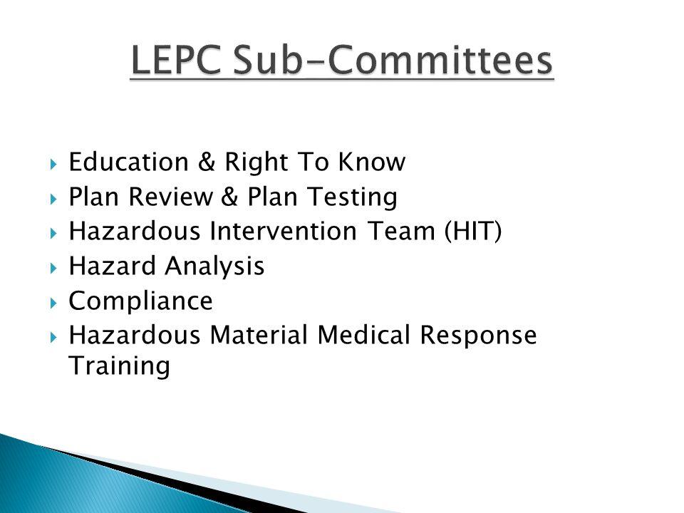  Education & Right To Know  Plan Review & Plan Testing  Hazardous Intervention Team (HIT)  Hazard Analysis  Compliance  Hazardous Material Medical Response Training