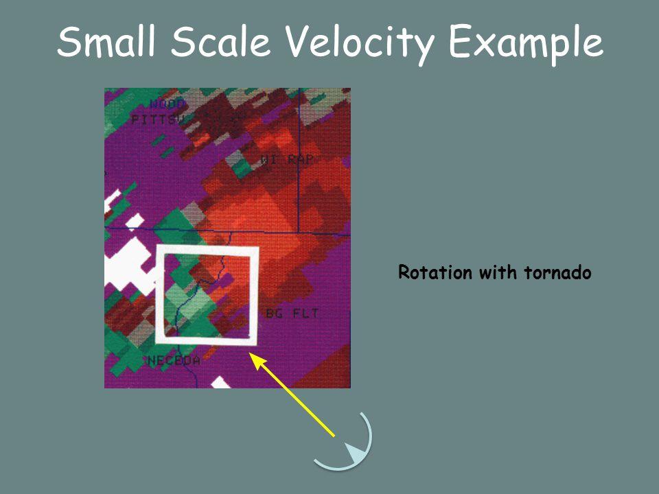 Rotation with tornado