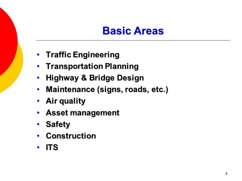 25 Solutions More Efficient Transportation Utilities