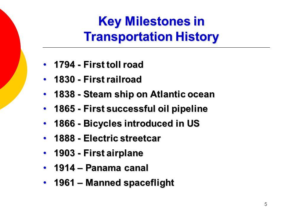 6 Key Milestones in Transportation History