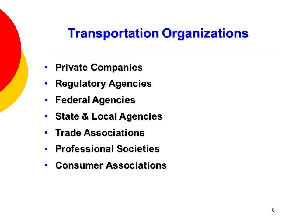 29 Solutions Multi – Modal Transportation Systems