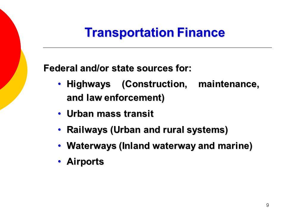 30 Solutions Intelligent Transportation Systems (ITS)
