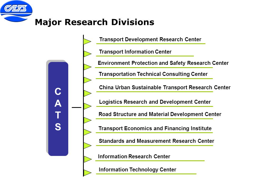 Major Research Divisions Transportation Technical Consulting Center Environment Protection and Safety Research Center China Urban Sustainable Transpor