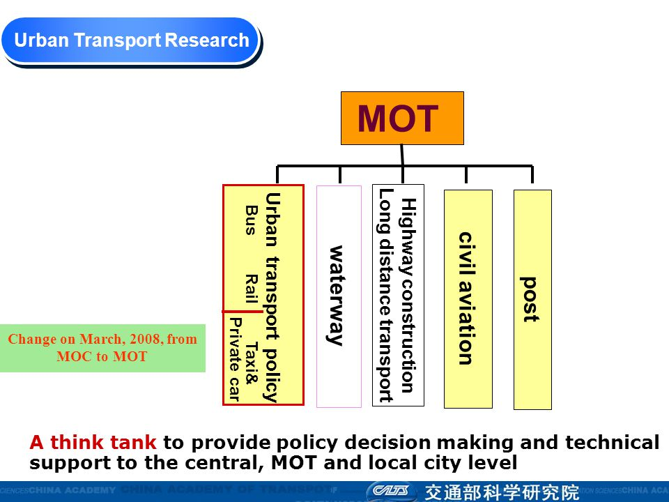 Change on March, 2008, from MOC to MOT A think tank to provide policy decision making and technical support to the central, MOT and local city level M