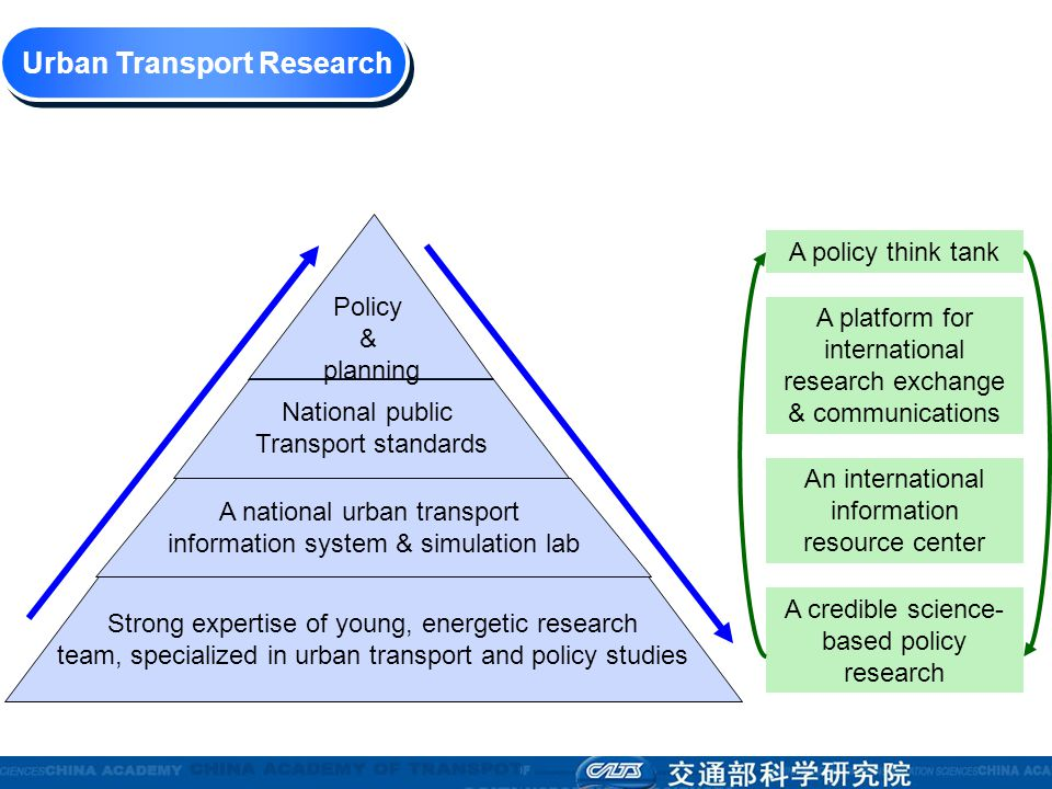 Strong expertise of young, energetic research team, specialized in urban transport and policy studies A national urban transport information system &