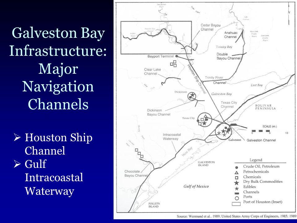 Galveston Bay Infrastructure: Major Navigation Channels  Houston Ship Channel  Gulf Intracoastal Waterway