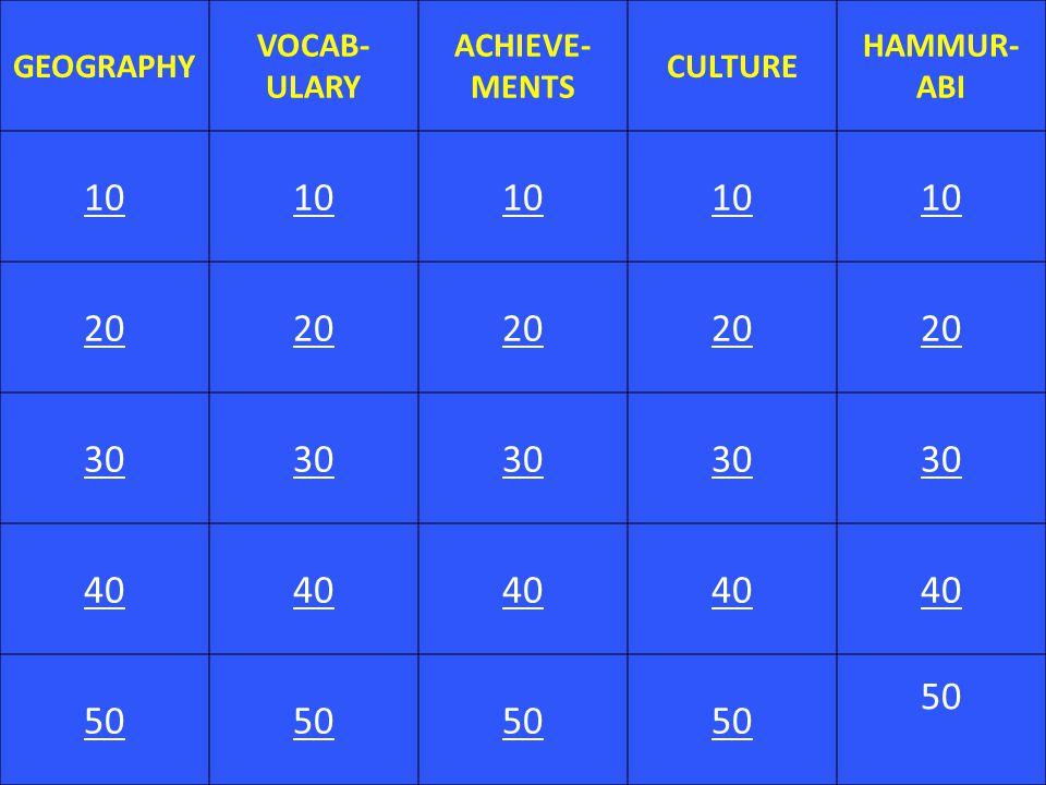 GEOGRAPHY VOCAB- ULARY ACHIEVE- MENTS CULTURE HAMMUR- ABI 10 20 30 40 50