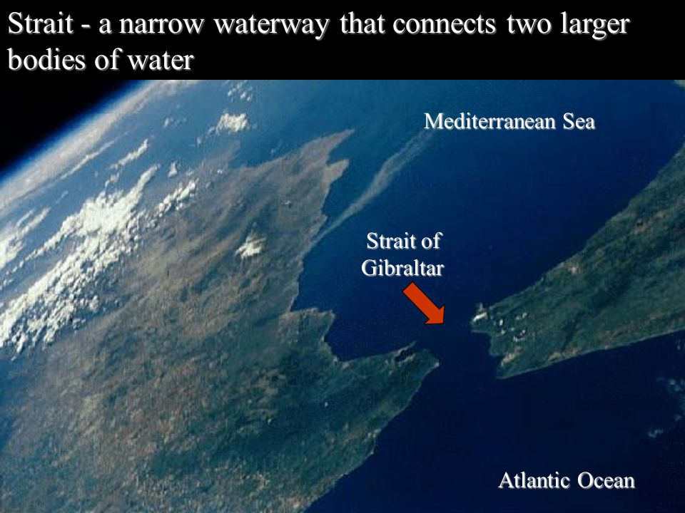 Strait - a narrow waterway that connects two larger bodies of water Strait of Gibraltar Atlantic Ocean Mediterranean Sea