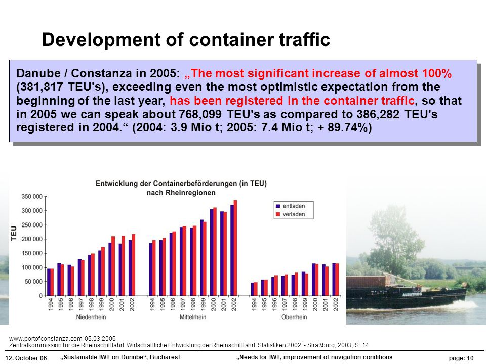 """12. October 06 """"Sustainable IWT on Danube"""", Bucharest page: 10 """"Needs for IWT, improvement of navigation conditions www.portofconstanza.com, 05.03.200"""