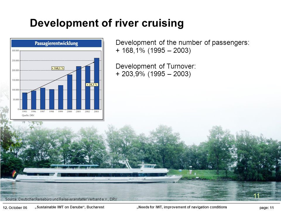 """12. October 06 """"Sustainable IWT on Danube"""", Bucharest page: 11 """"Needs for IWT, improvement of navigation conditions Development of the number of passe"""