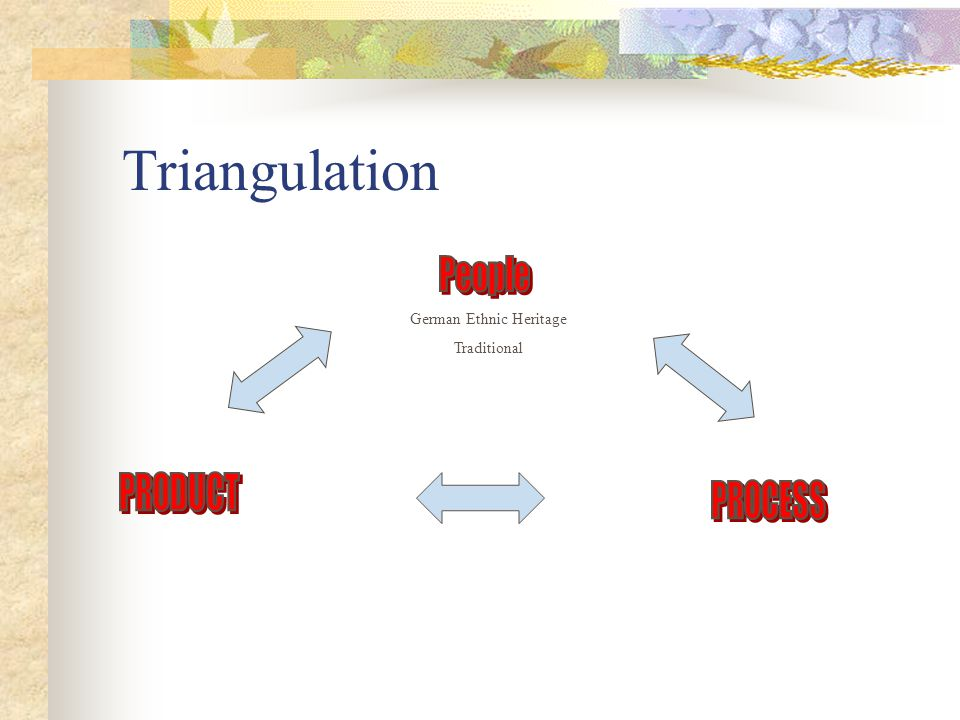 Triangulation German Ethnic Heritage Traditional
