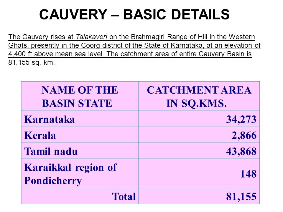 NAME OF THE BASIN STATE CATCHMENT AREA IN SQ.KMS.