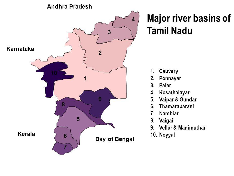 4 3 2 1 10 9 8 5 6 7 1.Cauvery 2.Ponnayar 3.Palar 4.Kosathalayar 5.Vaipar & Gundar 6.Thamaraparani 7.Nambiar 8.Vaigai 9.Vellar & Manimuthar 10.Noyyal Major river basins of Tamil Nadu Andhra Pradesh Karnataka Kerala Bay of Bengal