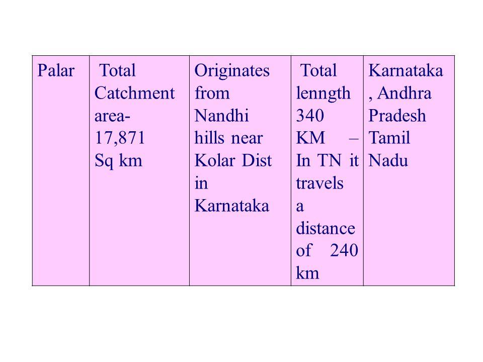 Palar Total Catchment area- 17,871 Sq km Originates from Nandhi hills near Kolar Dist in Karnataka Total lenngth 340 KM – In TN it travels a distance of 240 km Karnataka, Andhra Pradesh Tamil Nadu