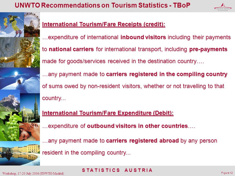 S T A T I S T I C S A U S T R I A Workshop, 17-20 July 2006 (UNWTO/Madrid) Figure 12 UNWTO Recommendations on Tourism Statistics - TBoP International