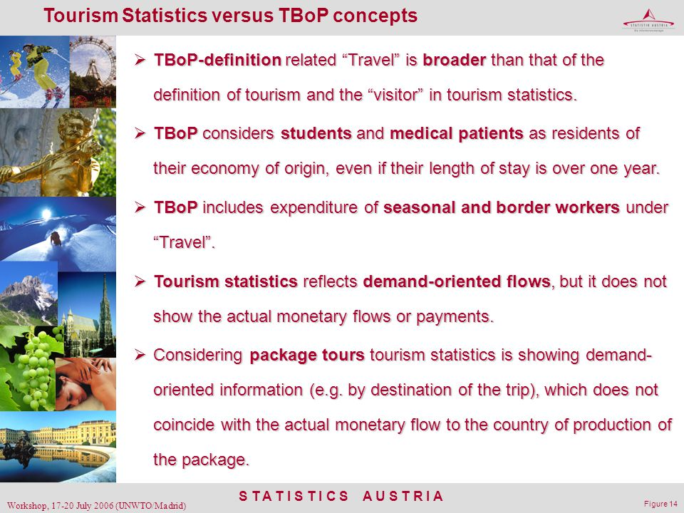 S T A T I S T I C S A U S T R I A Workshop, 17-20 July 2006 (UNWTO/Madrid) Figure 14 Tourism Statistics versus TBoP concepts  TBoP-definition related