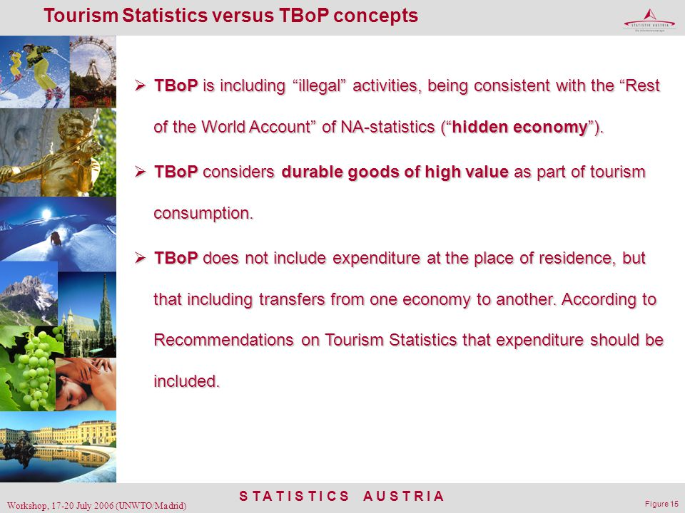 "S T A T I S T I C S A U S T R I A Workshop, 17-20 July 2006 (UNWTO/Madrid) Figure 15 Tourism Statistics versus TBoP concepts  TBoP is including ""ille"
