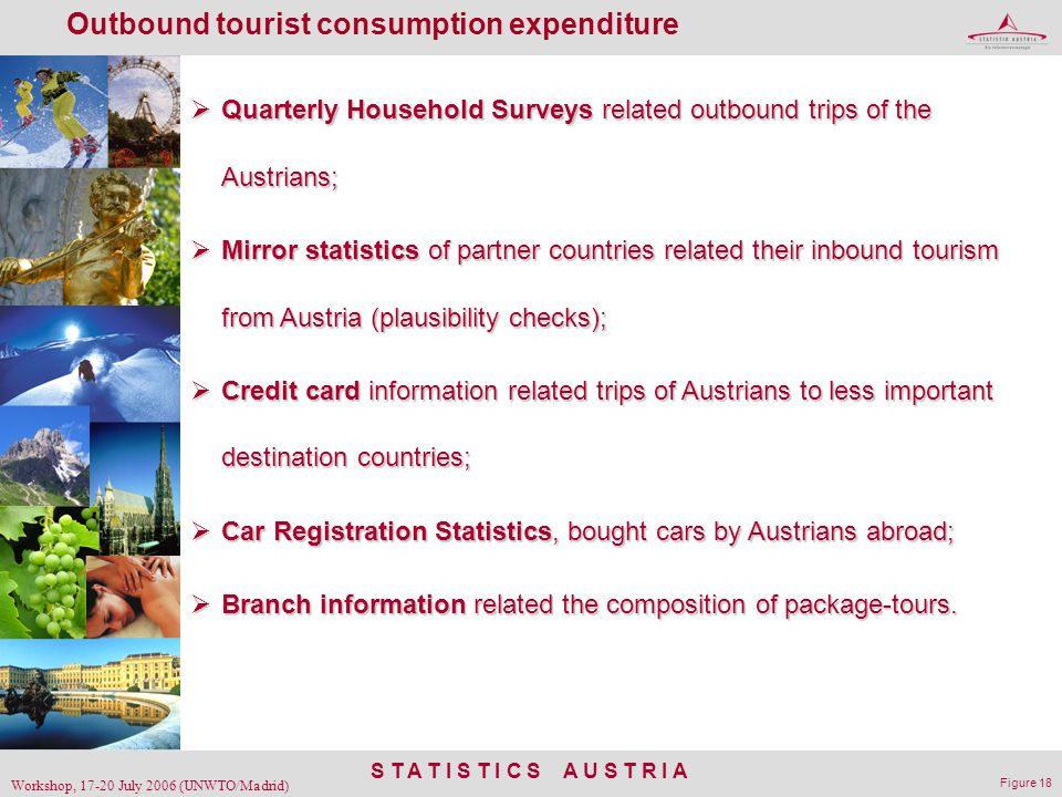 S T A T I S T I C S A U S T R I A Workshop, 17-20 July 2006 (UNWTO/Madrid) Figure 18 Outbound tourist consumption expenditure  Quarterly Household Su