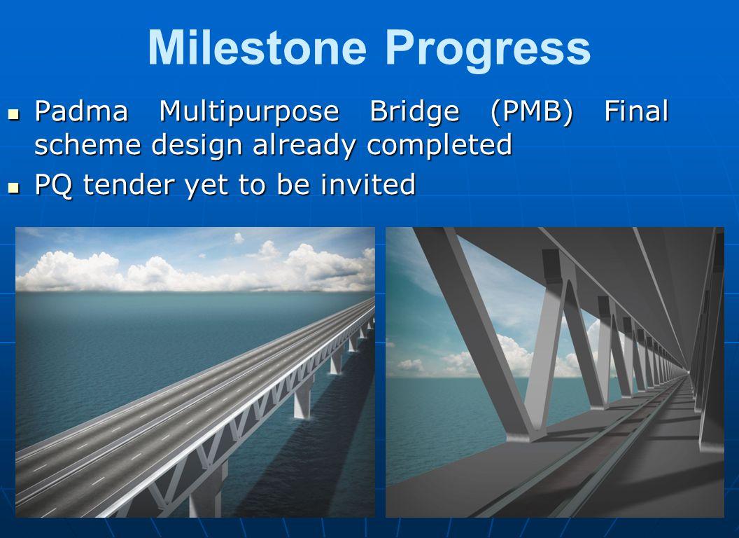 1414 Milestone Progress Padma Multipurpose Bridge (PMB) Final scheme design already completed Padma Multipurpose Bridge (PMB) Final scheme design alre