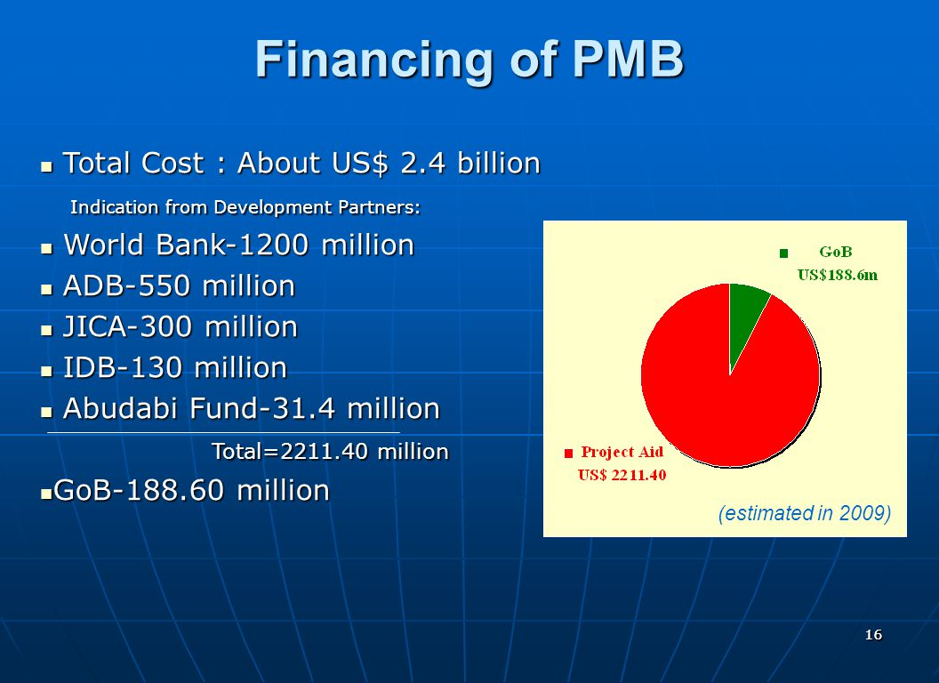 1616 Financing of PMB Total Cost : About US$ 2.4 billion Total Cost : About US$ 2.4 billion Indication from Development Partners: Indication from Deve