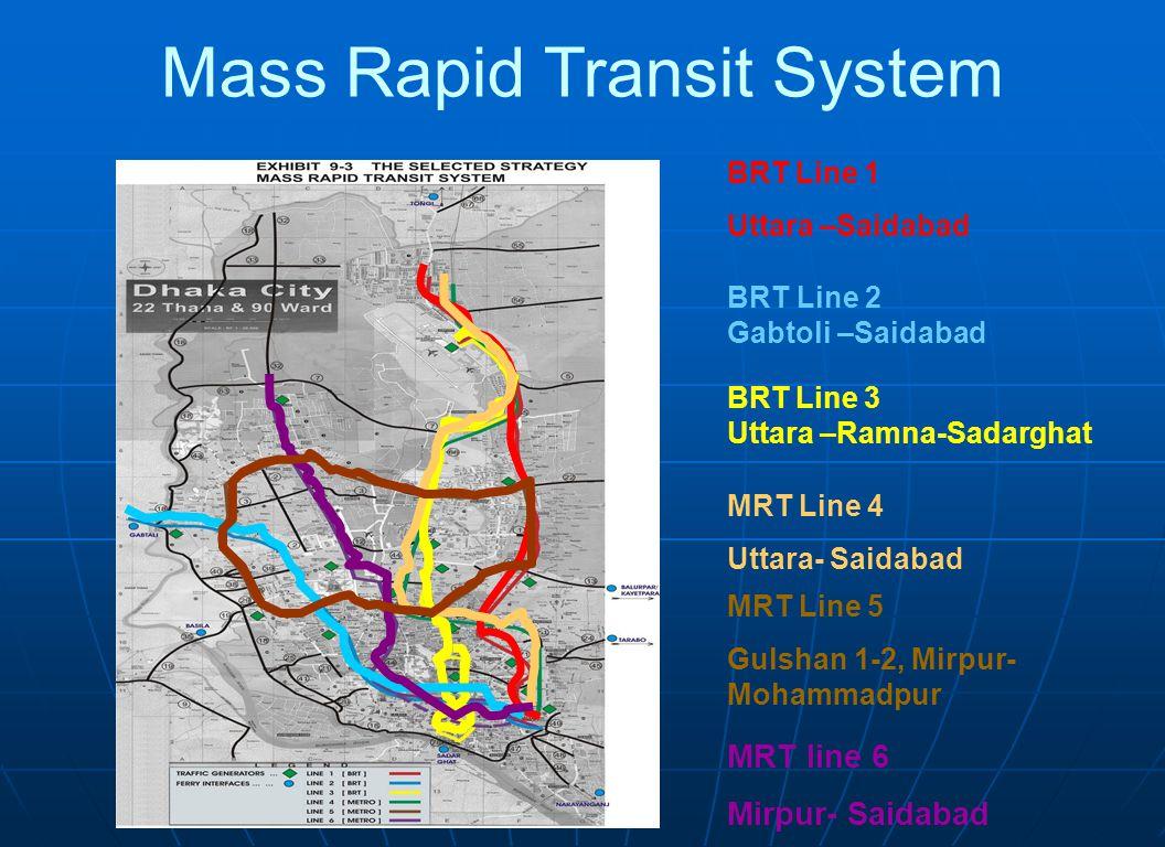 Mass Rapid Transit System BRT Line 1 Uttara –Saidabad BRT Line 2 Gabtoli –Saidabad BRT Line 3 Uttara –Ramna-Sadarghat MRT Line 4 Uttara- Saidabad MRT